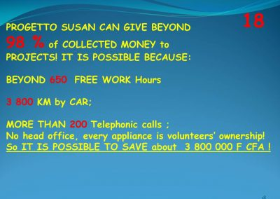 How we can save money!