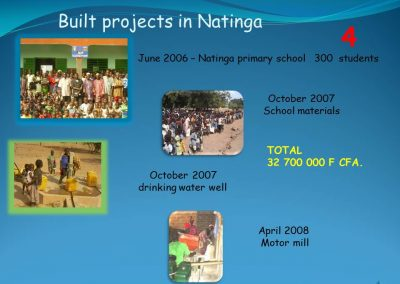 Natinga projects